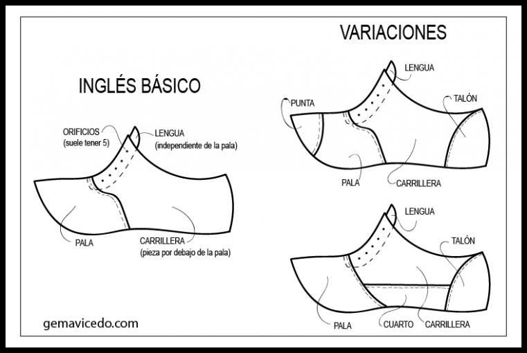 Esquema de zapato Inglés u Oxford y variaciones.